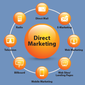 directmarketing 2