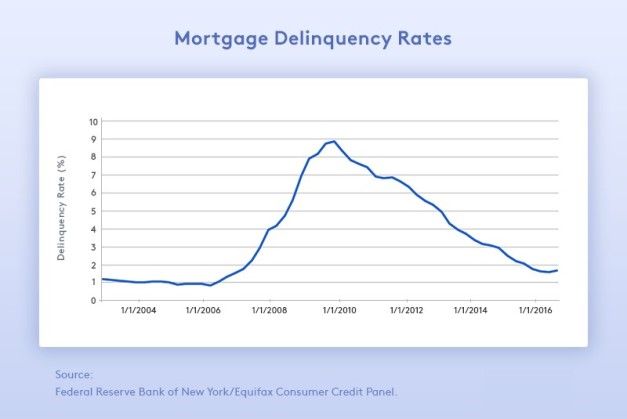 mortgage-graph-11