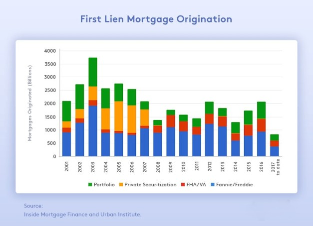 mortgage-graph-2
