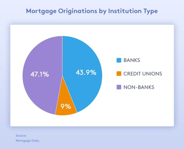 mortgage-graph-4