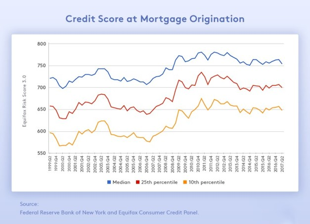 mortgage-graph-5-1