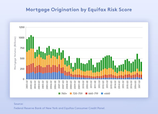 mortgage-graph-6-1