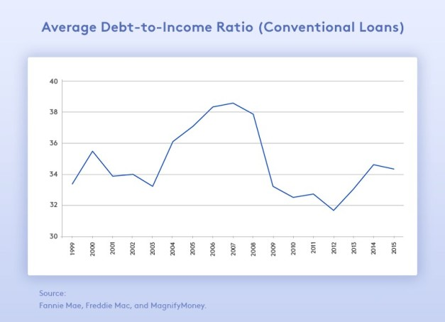 mortgage-graph-7