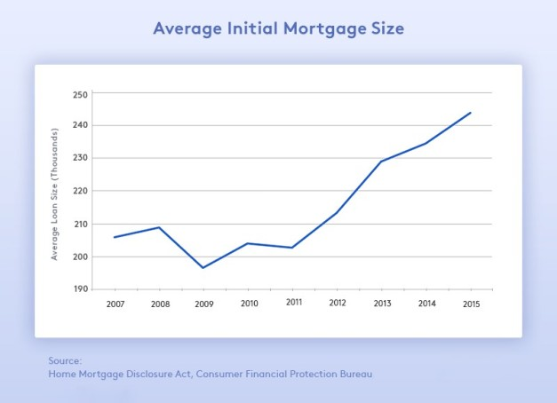 mortgage-graph-8