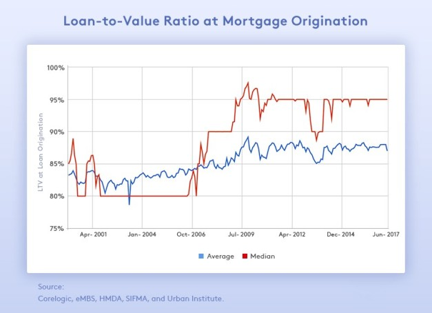 mortgage-graph-9-1